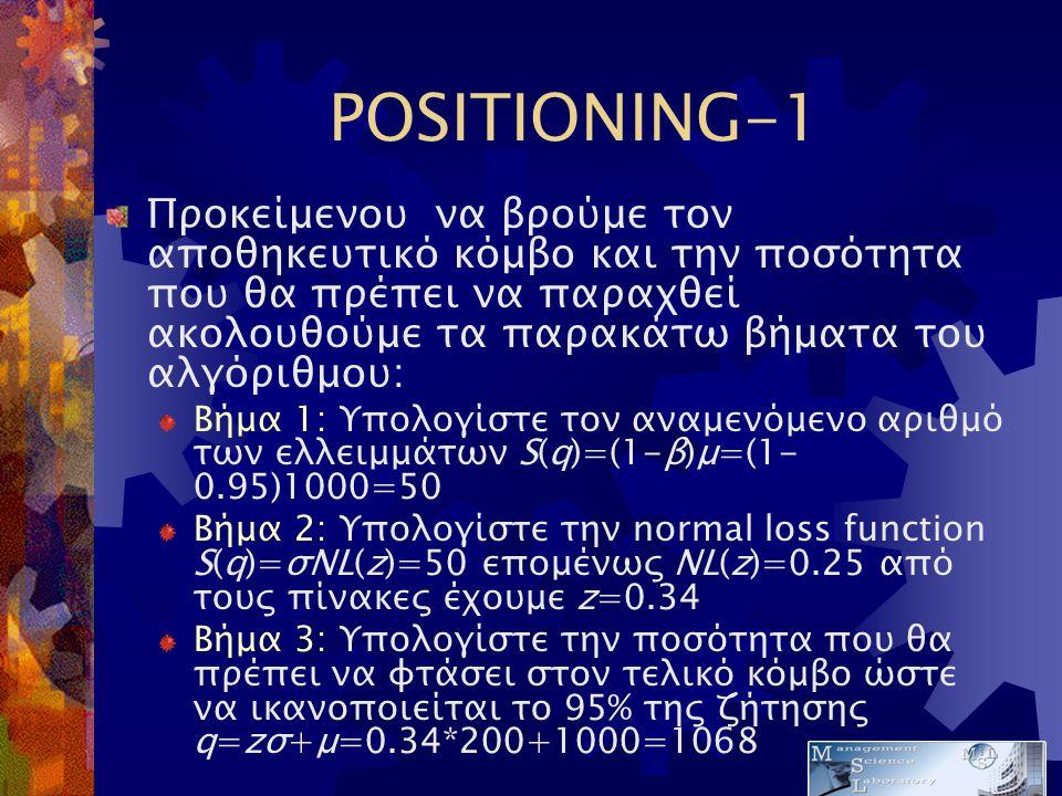 POSITIONING-1 Προκείμενου να βρούμε τον αποθηκευτικό κόμβο και την ποσότητα που θα πρέπει να παραχθεί ακολουθούμε τα παρακάτω βήματα του αλγόριθμου: Β