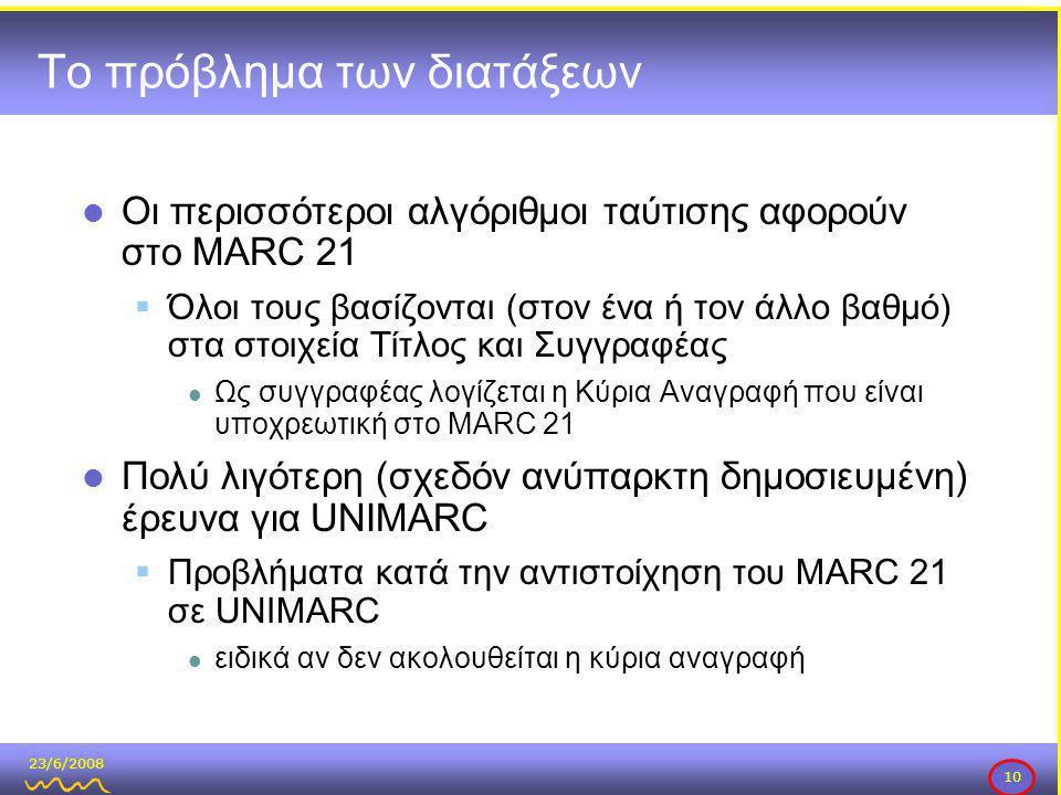23/6/2008 10 Το πρόβλημα των διατάξεων  Οι περισσότεροι αλγόριθμοι ταύτισης αφορούν στο MARC 21  Όλοι τους βασίζονται (στον ένα ή τον άλλο βαθμό) στα στοιχεία Τίτλος και Συγγραφέας  Ως συγγραφέας λογίζεται η Κύρια Αναγραφή που είναι υποχρεωτική στο MARC 21  Πολύ λιγότερη (σχεδόν ανύπαρκτη δημοσιευμένη) έρευνα για UNIMARC  Προβλήματα κατά την αντιστοίχηση του MARC 21 σε UNIMARC  ειδικά αν δεν ακολουθείται η κύρια αναγραφή