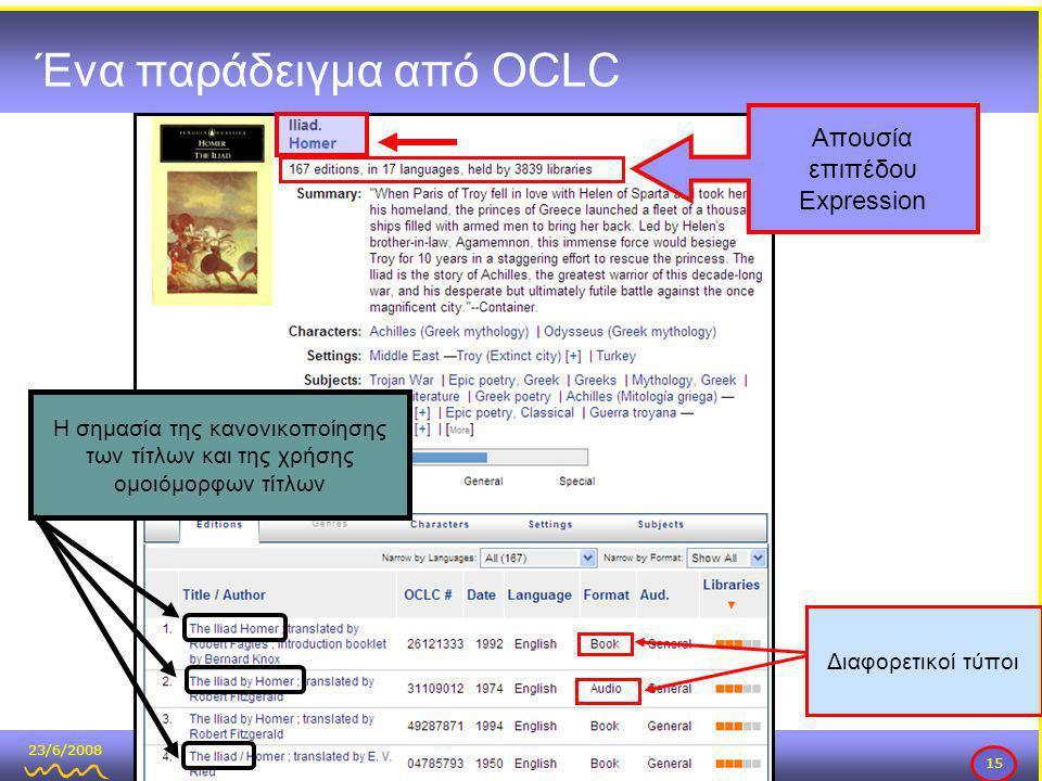 23/6/2008 15 Ένα παράδειγμα από OCLC Διαφορετικοί τύποι Η σημασία της κανονικοποίησης των τίτλων και της χρήσης ομοιόμορφων τίτλων Απουσία επιπέδου Expression