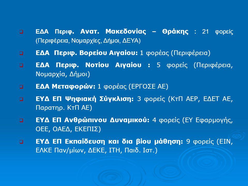  ΕΔΑ Περιφ. Ανατ. Μακεδονίας – Θράκης : 21 φορείς (Περιφέρεια, Νομαρχίες, Δήμοι, ΔΕΥΑ)  ΕΔΑ Περιφ. Βορείου Αιγαίου: 1 φορέας (Περιφέρεια)  ΕΔΑ Περι