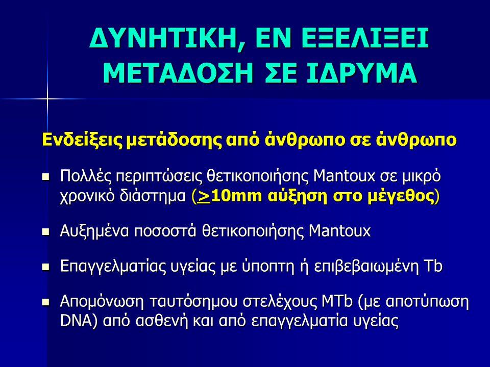 ΔΥΝΗΤΙΚΗ, ΕΝ ΕΞΕΛΙΞΕΙ ΜΕΤΑΔΟΣΗ ΣΕ ΙΔΡΥΜΑ Ενδείξεις μετάδοσης από άνθρωπο σε άνθρωπο  Πολλές περιπτώσεις θετικοποιήσης Mantoux σε μικρό χρονικό διάστη