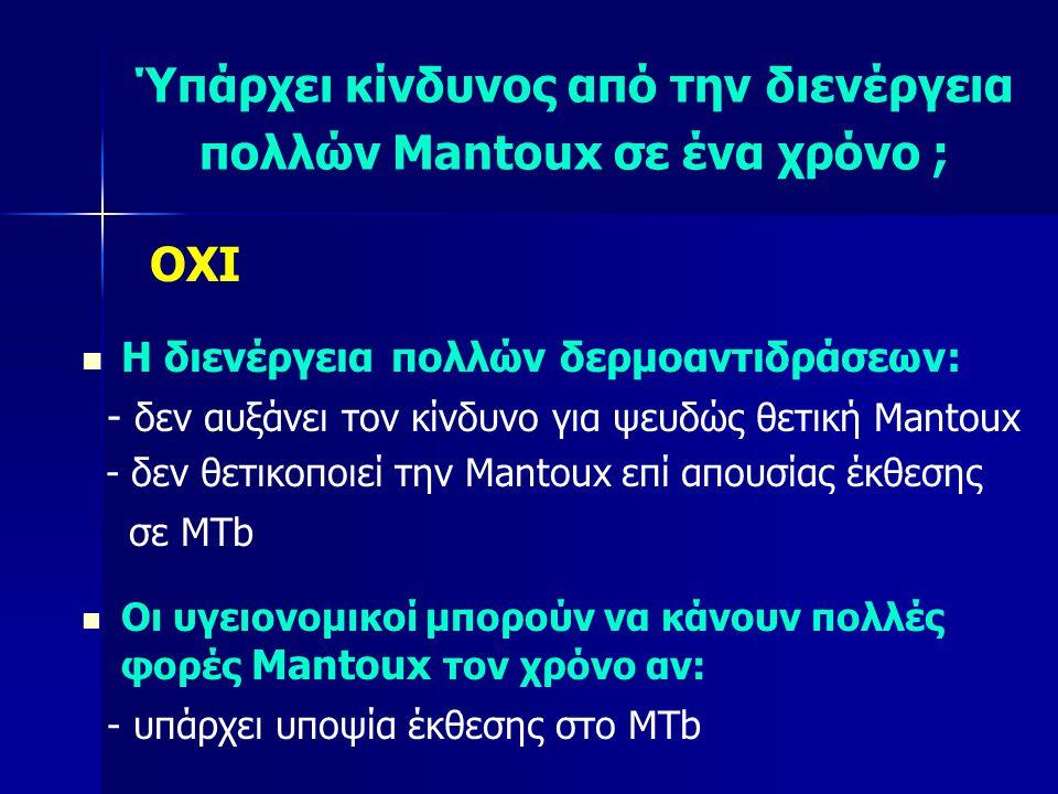 Ύπάρχει κίνδυνος από την διενέργεια πολλών Mantoux σε ένα χρόνο ; ΟΧΙ   Η διενέργεια πολλών δερμοαντιδράσεων: - δεν αυξάνει τον κίνδυνο για ψευδώς θ