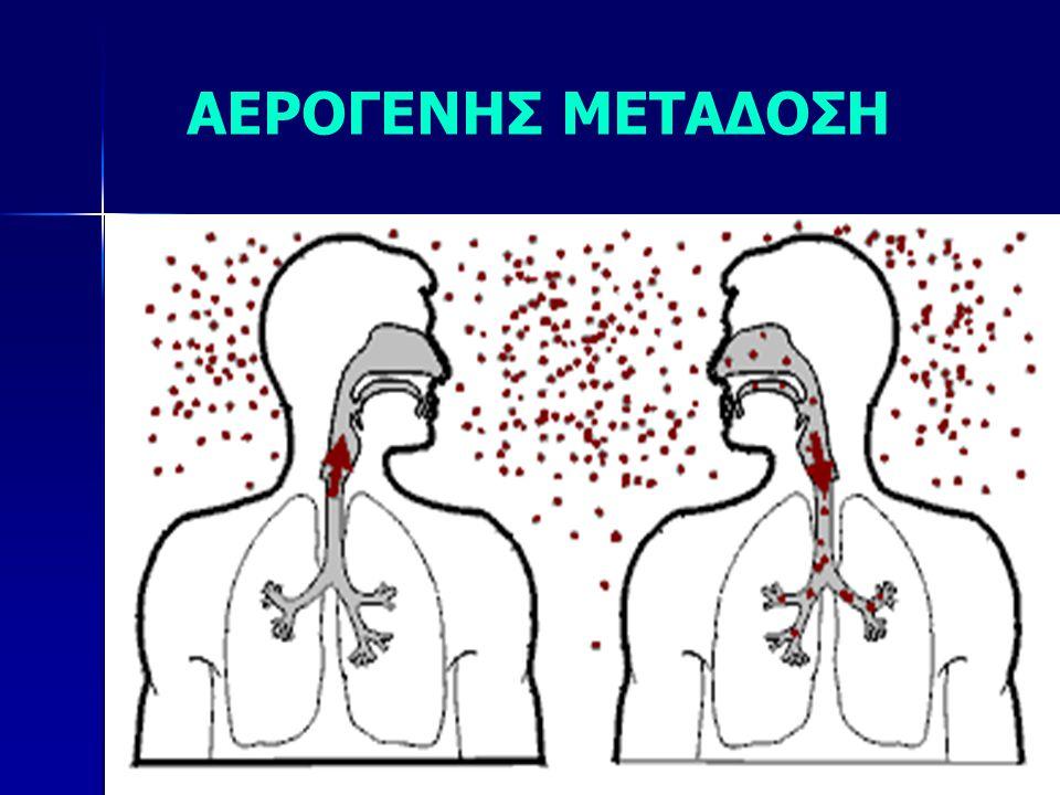 ΠΑΡΑΓΟΝΤΕΣ ΚΙΝΔΥΝΟΥ ΓΙΑ MDR-TB  Ιστορικό θεραπείας για Tb  Επαφή με ασθενή με γνωστή MDR-TB  Ασθενής με HIV  Παρατεταμένη θετικότητα - άμεσου επιχρίσματος (4 μήνες), ή - άμεσου επιχρίσματος (4 μήνες), ή - καλλιέργειας (5 μήνες) - καλλιέργειας (5 μήνες)