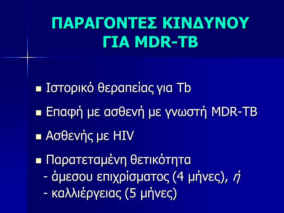 ΠΑΡΑΓΟΝΤΕΣ ΚΙΝΔΥΝΟΥ ΓΙΑ MDR-TB  Ιστορικό θεραπείας για Tb  Επαφή με ασθενή με γνωστή MDR-TB  Ασθενής με HIV  Παρατεταμένη θετικότητα - άμεσου επιχ