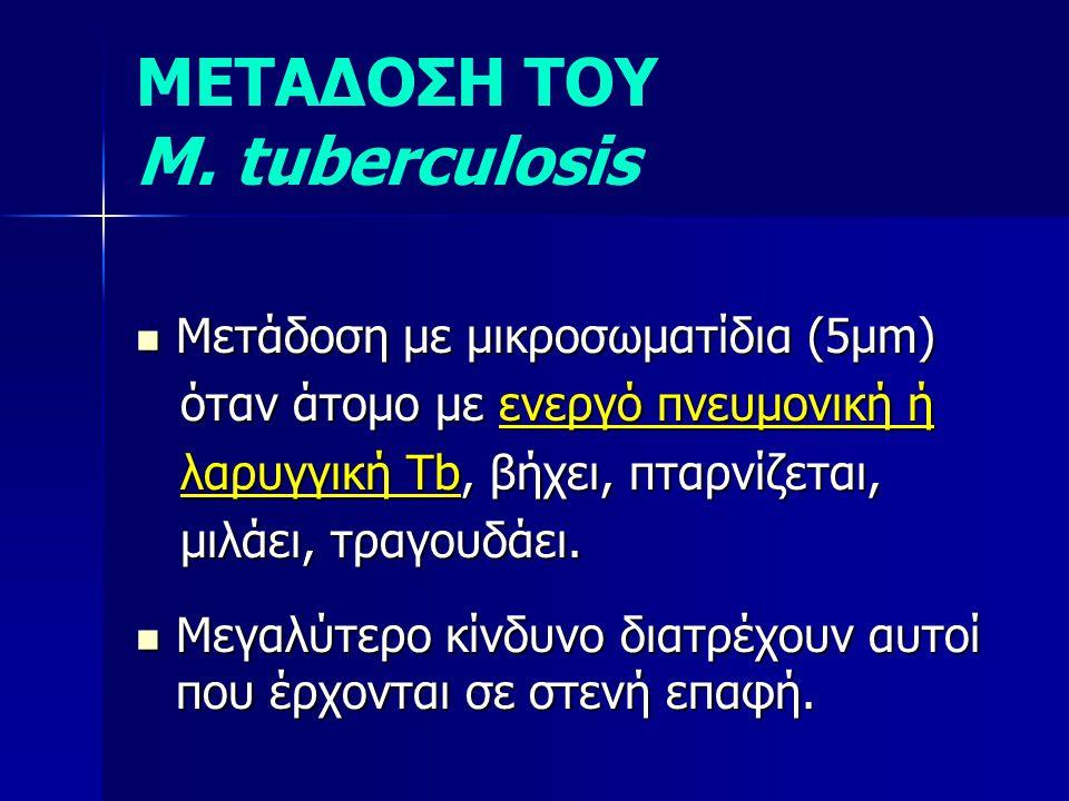 ΜΕΤΑΔΟΣΗ ΤΟΥ M. tuberculosis  Μετάδοση με μικροσωματίδια (5μm) όταν άτομο με ενεργό πνευμονική ή όταν άτομο με ενεργό πνευμονική ή λαρυγγική Tb, βήχε