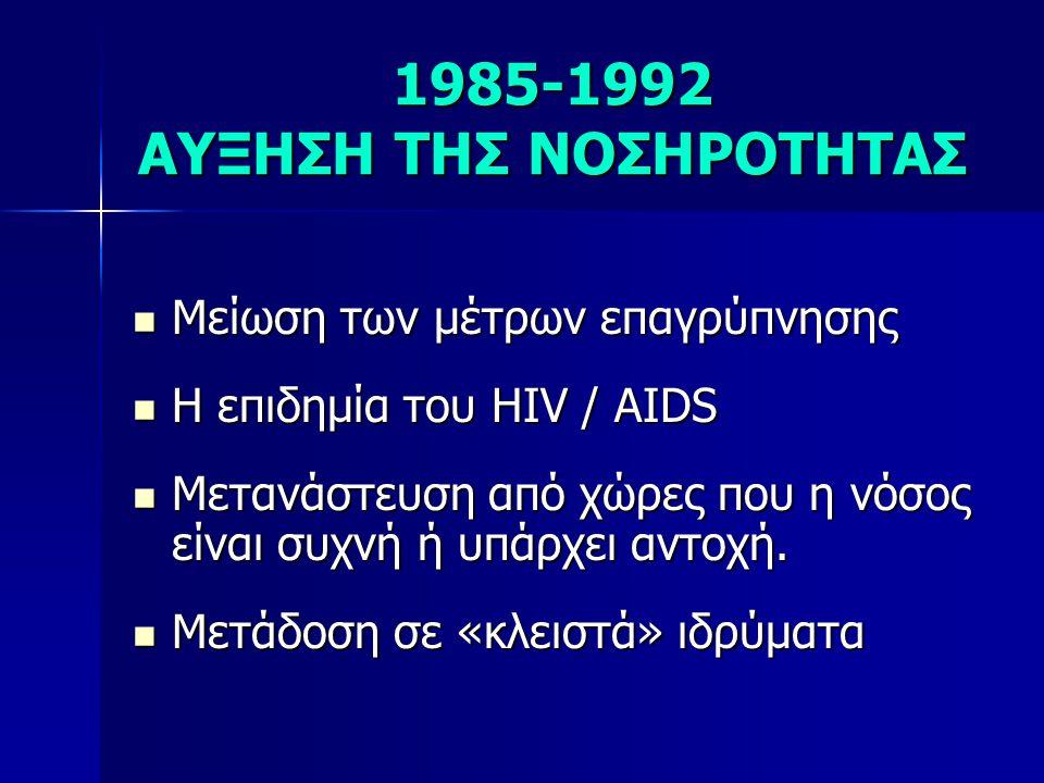 1985-1992 ΑΥΞΗΣΗ ΤΗΣ ΝΟΣΗΡΟΤΗΤΑΣ  Μείωση των μέτρων επαγρύπνησης  Η επιδημία του HIV / AIDS  Μετανάστευση από χώρες που η νόσος είναι συχνή ή υπάρχ