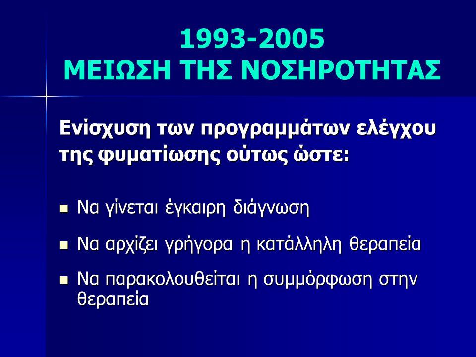 1993-2005 ΜΕΙΩΣΗ ΤΗΣ ΝΟΣΗΡΟΤΗΤΑΣ Ενίσχυση των προγραμμάτων ελέγχου της φυματίωσης ούτως ώστε:  Να γίνεται έγκαιρη διάγνωση  Να αρχίζει γρήγορα η κατ