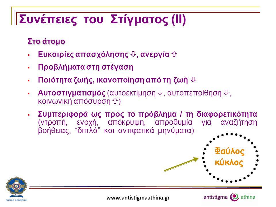 www.antistigmaathina.gr Συνέπειες του Στίγματος (ΙΙΙ) Στην οικογένεια  Επιβάρυνση (οικονομική - ψυχολογική)   Ποιότητα ζωής (περιορισμός κοινωνικών σχέσεων και επαφών)   Συμπεριφορά ως προς το πρόβλημα / τη διαφορετικότητα (ντροπή, ενοχή, απόκρυψη, απροθυμία για αναζήτηση βοήθειας, διπλά και αντιφατικά μηνύματα) Φαύλος κύκλος