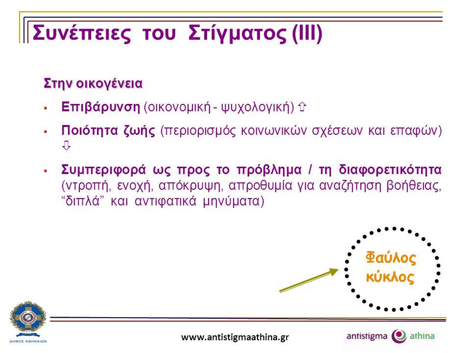 www.antistigmaathina.gr Συνέπειες του Στίγματος (ΙV) Στις υπηρεσίες και τις πολιτικές  Αρνητική φήμη, απροθυμία για προσέγγιση και αναζήτηση βοήθειας  Απαξίωση των υπηρεσιών  Μειωμένα έσοδα και επιχορηγήσεις  Αδυναμία προσέλκυσης καλά εκπαιδευμένου προσωπικού  Έκπτωση στην ποιότητα των παρεχόμενων υπηρεσιών Φαύλος κύκλος