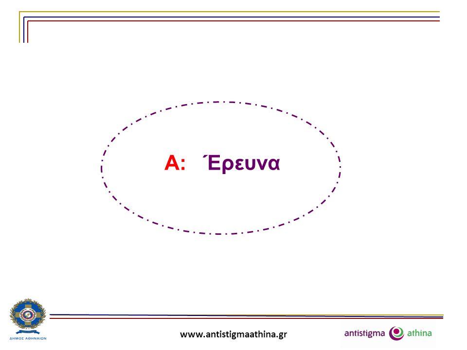 www.antistigmaathina.gr Έρευνα γνώσεων για τη σχιζοφρένεια και στάσεων απέναντι στα άτομα με σχιζοφρένεια 1.
