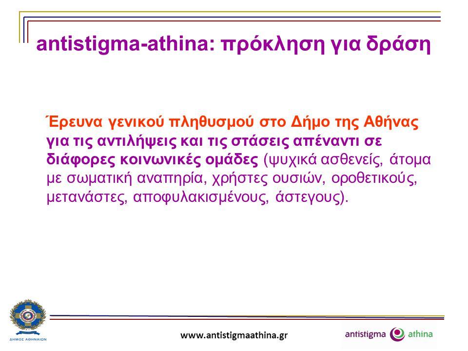 www.antistigmaathina.gr Έρευνα για το στίγμα στο Δήμο της Αθήνας Ενδιαφέροντα ευρήματα:  8 στους 10 Αθηναίους συνδέουν τουλάχιστον μία από αυτές τις ομάδες με ακραία επικινδυνότητα (δημόσιος κίνδυνος) και με ανικανότητα προς εργασία  Με βάση την επιθυμητή κοινωνική απόσταση, που αποτελεί και το δείκτη κοινωνικού στιγματισμού, οι πιο στιγματισμένες ομάδες είναι οι χρήστες ουσιών και οι ψυχικά ασθενείς, ενώ οι λιγότερο στιγματισμένες είναι οι μετανάστες και τα άτομα με σωματική αναπηρία.