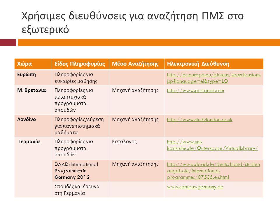 Χρήσιμες διευθύνσεις για αναζήτηση ΠΜΣ στο εξωτερικό ΧώραΕίδος ΠληροφορίαςΜέσο ΑναζήτησηςΗλεκτρονική Διεύθυνση ΕυρώπηΠληροφορίες για ευκαιρίες μάθησης http://ec.europa.eu/ploteus/searchcustom.