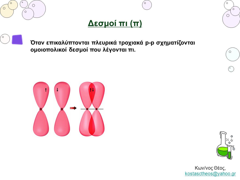 Κων/νος Θέος, kostasctheos@yahoo.gr kostasctheos@yahoo.gr Δεσμοί πι (π) Όταν επικαλύπτονται πλευρικά τροχιακά p-p σχηματίζονται ομοιοπολικοί δεσμοί πο