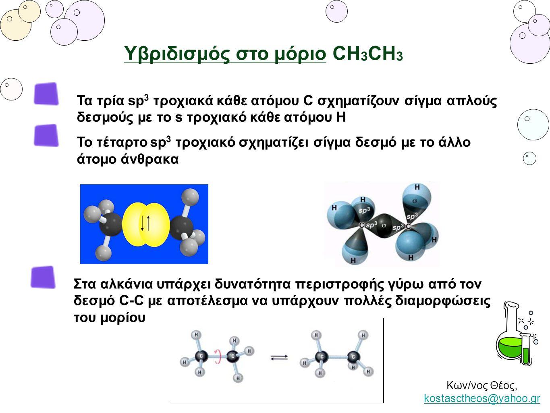 Κων/νος Θέος, kostasctheos@yahoo.gr kostasctheos@yahoo.gr Τα τρία sp 3 τροχιακά κάθε ατόμου C σχηματίζουν σίγμα απλούς δεσμούς με το s τροχιακό κάθε α