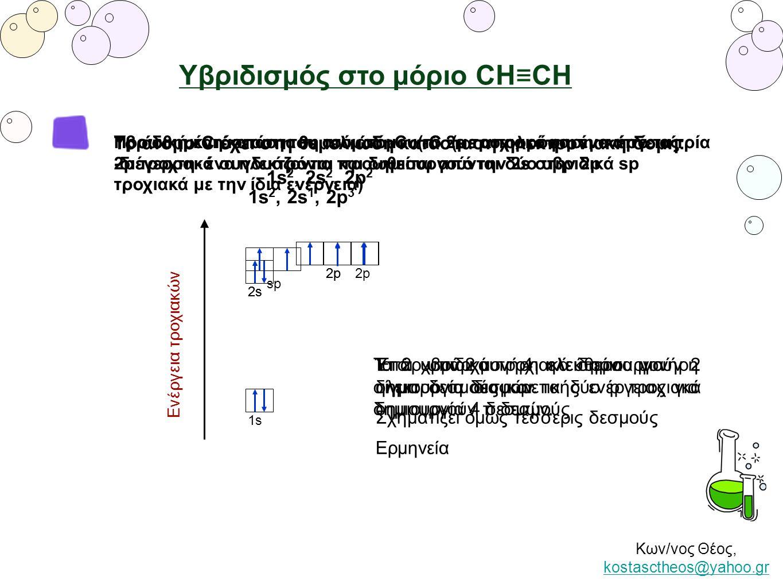 Κων/νος Θέος, kostasctheos@yahoo.gr kostasctheos@yahoo.gr 1s 2s 2p Ενέργεια τροχιακών Υπάρχουν 2 μονήρη ηλεκτρόνια για δημιουργία δεσμών. Σχηματίζει ό