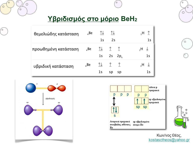 Κων/νος Θέος, kostasctheos@yahoo.gr kostasctheos@yahoo.gr Υβριδισμός στο μόριο BeH 2