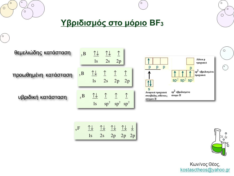 Κων/νος Θέος, kostasctheos@yahoo.gr kostasctheos@yahoo.gr Υβριδισμός στο μόριο BF 3 θεμελιώδης κατάσταση προωθημένη κατάσταση υβριδική κατάσταση