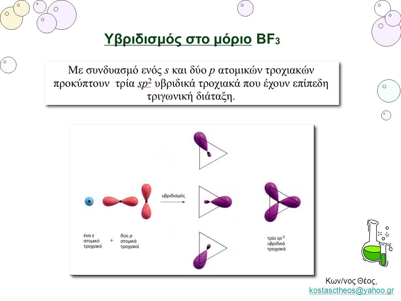Κων/νος Θέος, kostasctheos@yahoo.gr kostasctheos@yahoo.gr Υβριδισμός στο μόριο BF 3