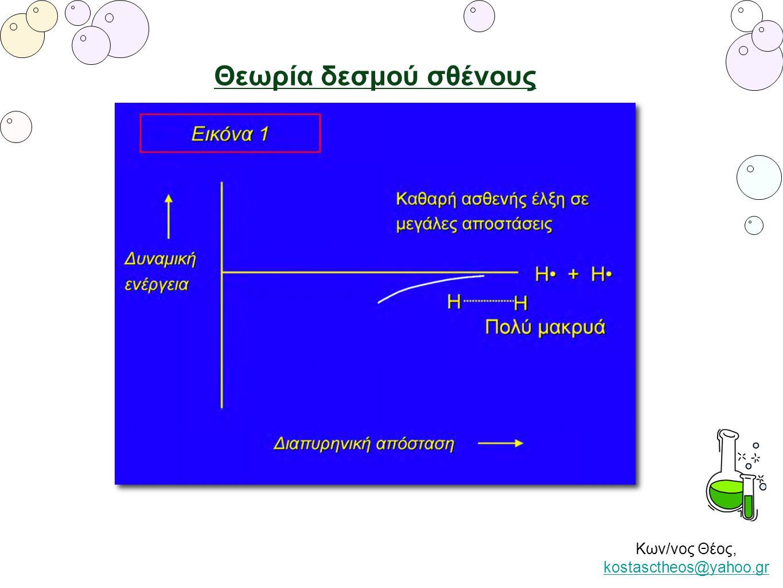 Κων/νος Θέος, kostasctheos@yahoo.gr kostasctheos@yahoo.gr Θεωρία δεσμού σθένους