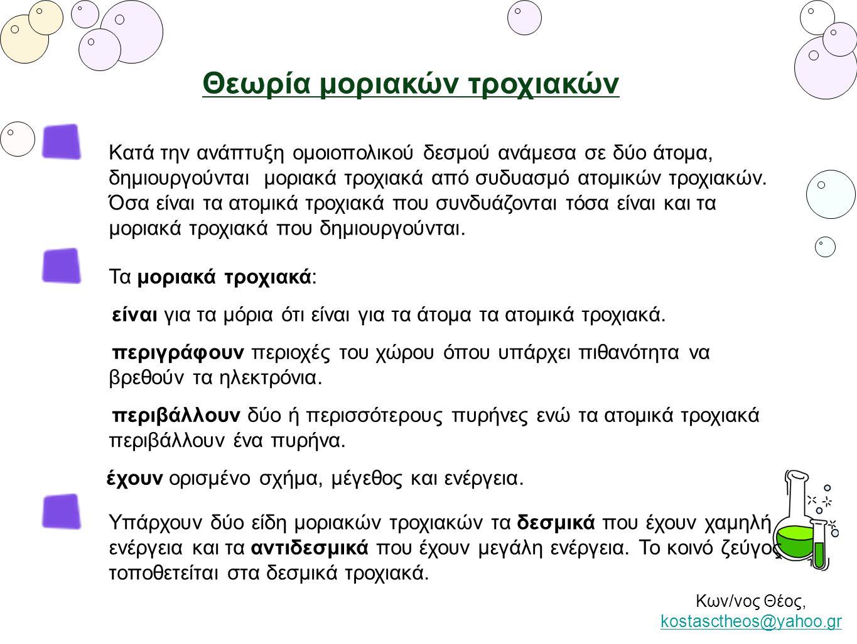 Κων/νος Θέος, kostasctheos@yahoo.gr kostasctheos@yahoo.gr Θεωρία μοριακών τροχιακών Κατά την ανάπτυξη ομοιοπολικού δεσμού ανάμεσα σε δύο άτομα, δημιου