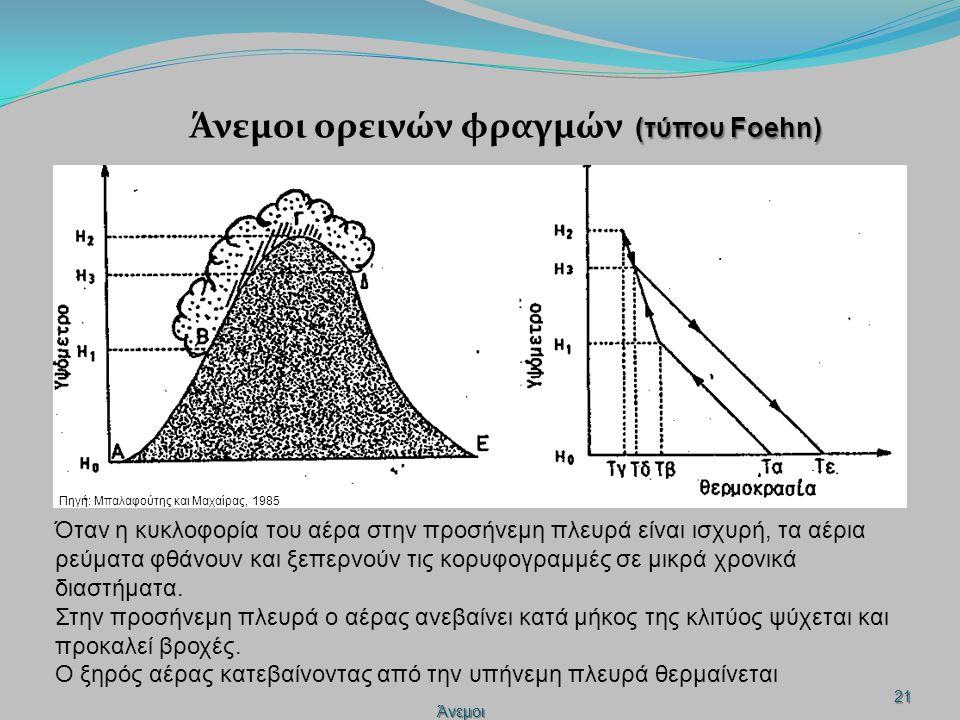 Άνεμοι 21 (τύπου Foehn) Άνεμοι ορεινών φραγμών (τύπου Foehn) Όταν η κυκλοφορία του αέρα στην προσήνεμη πλευρά είναι ισχυρή, τα αέρια ρεύματα φθάνουν κ