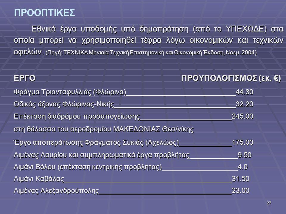 27 ΠΡΟΟΠΤΙΚΕΣ Εθνικά έργα υποδομής υπό δημοπράτηση (από το ΥΠΕΧΩΔΕ) στα οποία μπορεί να χρησιμοποιηθεί τέφρα λόγω οικονομικών και τεχνικών οφελών. (Πη