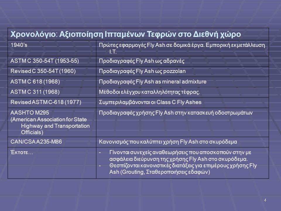 4 Χρονολόγιο: Αξιοποίηση Ιπταμένων Τεφρών στο Διεθνή χώρο 1940'sΠρώτες εφαρμογές Fly Ash σε δομικά έργα. Εμπορική εκμετάλλευση Ι.Τ. ASTM C 350-54T (19