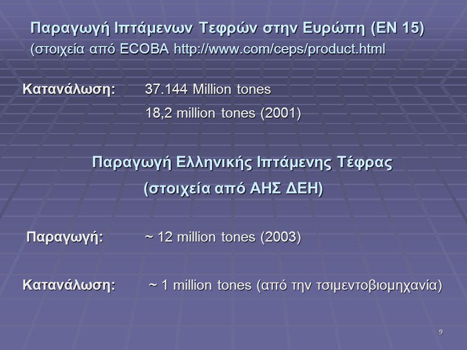9 Παραγωγή Ιπτάμενων Τεφρών στην Ευρώπη (ΕΝ 15) (στοιχεία από ECOBA http://www.com/ceps/product.html Κατανάλωση: 37.144 Million tones 18,2 million ton