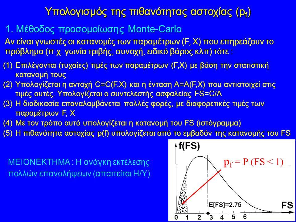 (1)Επιλέγονται (τυχαίες) τιμές των παραμέτρων (F,X) με βάση την στατιστική κατανομή τους (2)Υπολογίζεται η αντοχή C=C(F,X) και η ένταση Α=Α(F,X) που α