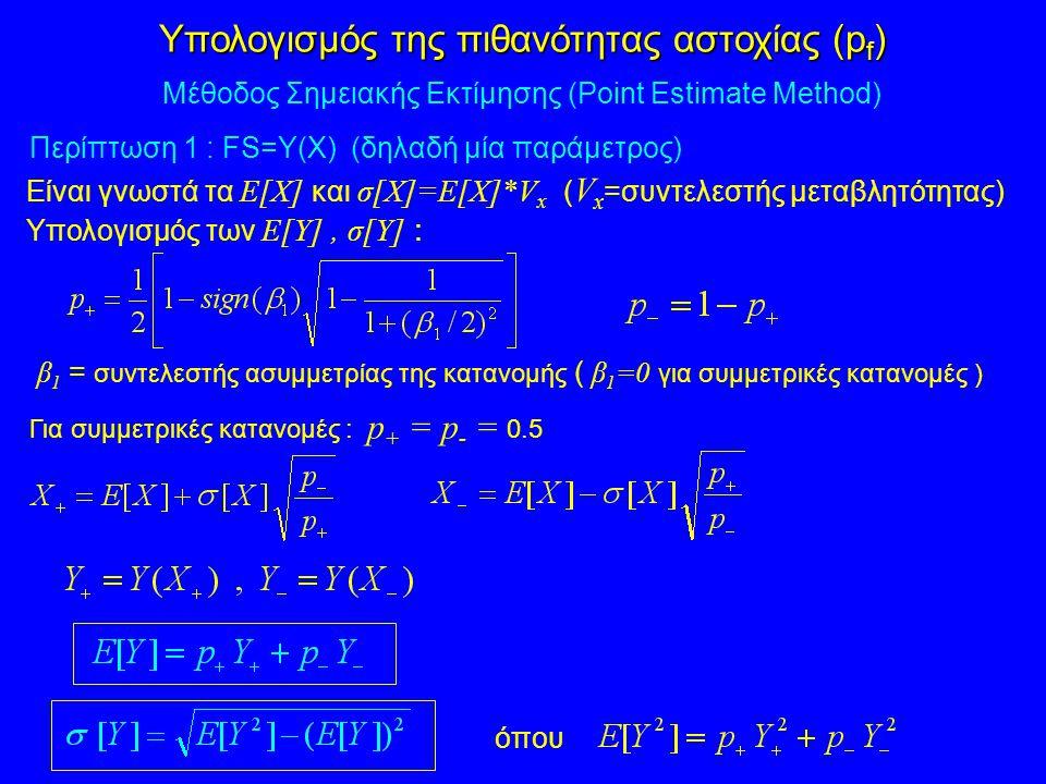 Περίπτωση 1 : FS=Υ(Χ) (δηλαδή μία παράμετρος) Είναι γνωστά τα Ε[Χ] και σ[Χ]=Ε[Χ]*V x ( V x =συντελεστής μεταβλητότητας) Υπολογισμός των E[Y], σ[Υ] : β