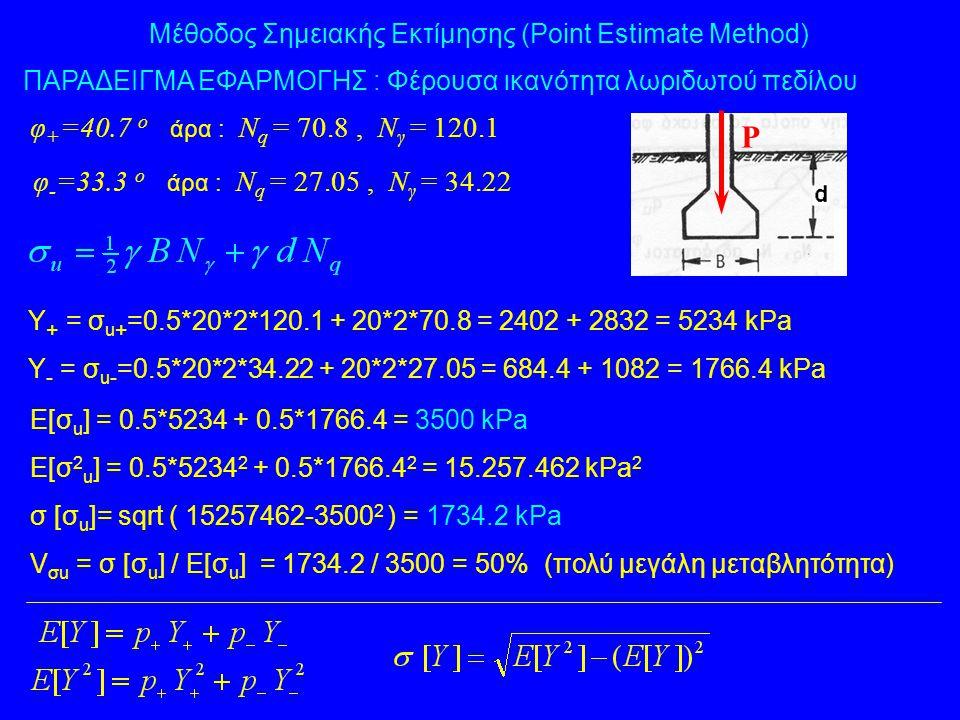 φ + =40.7 ο άρα : N q = 70.8, N γ = 120.1 φ - =33.3 ο άρα : N q = 27.05, N γ = 34.22 ΠΑΡΑΔΕΙΓΜΑ ΕΦΑΡΜΟΓΗΣ : Φέρουσα ικανότητα λωριδωτού πεδίλου P Y +