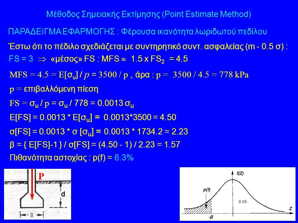 MFS = 4.5 = E[ σ u ] / p = 3500 / p, άρα : p = 3500 / 4.5 = 778 kPa p = επιβαλλόμενη πίεση FS = σ u / p = σ u / 778 = 0.0013 σ u E[FS] = 0.0013 * E[ σ