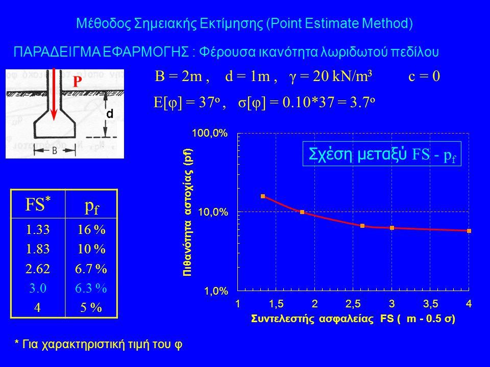 B = 2m, d = 1m, γ = 20 kN/m 3 c = 0 P Ε[φ] = 37 ο, σ[φ] = 0.10*37 = 3.7 ο FS * pfpf 1.33 1.83 2.62 3.0 4 16 % 10 % 6.7 % 6.3 % 5 % * Για χαρακτηριστικ