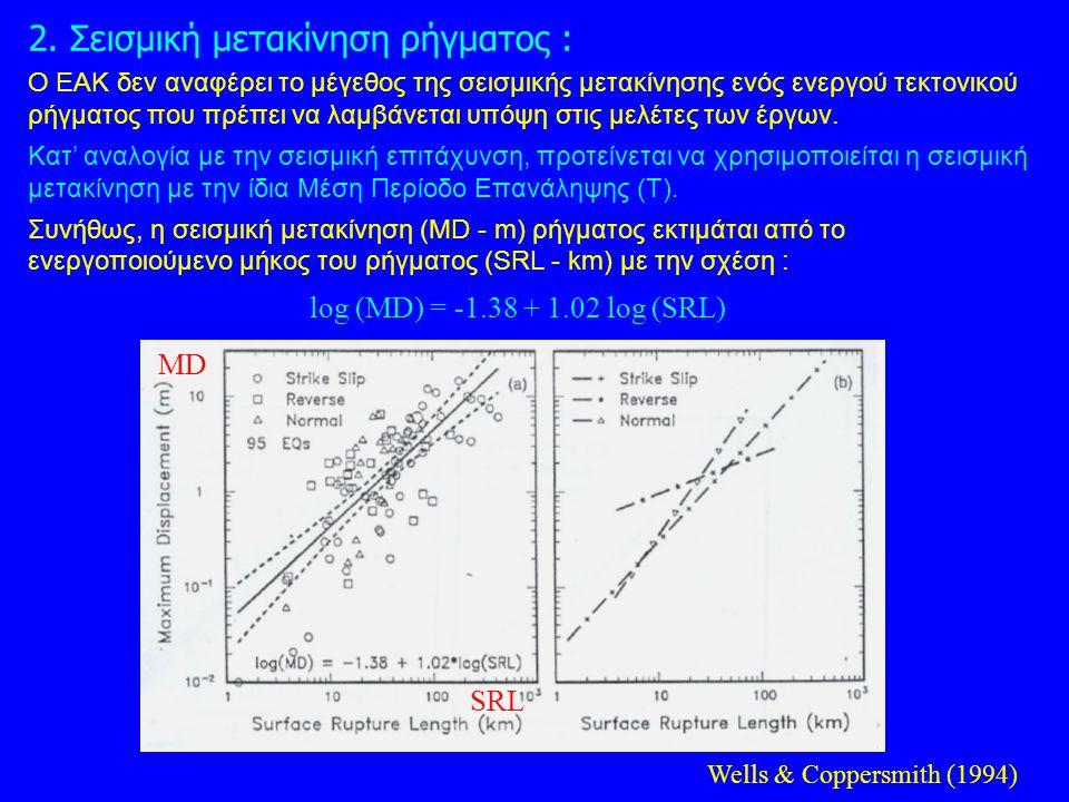 2. Σεισμική μετακίνηση ρήγματος : Ο ΕΑΚ δεν αναφέρει το μέγεθος της σεισμικής μετακίνησης ενός ενεργού τεκτονικού ρήγματος που πρέπει να λαμβάνεται υπ