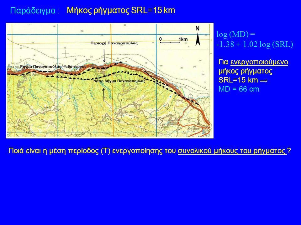 Μήκος ρήγματος SRL=15 km Ποιά είναι η μέση περίοδος (Τ) ενεργοποίησης του συνολικού μήκους του ρήγματος ? log (MD) = -1.38 + 1.02 log (SRL) Για ενεργο