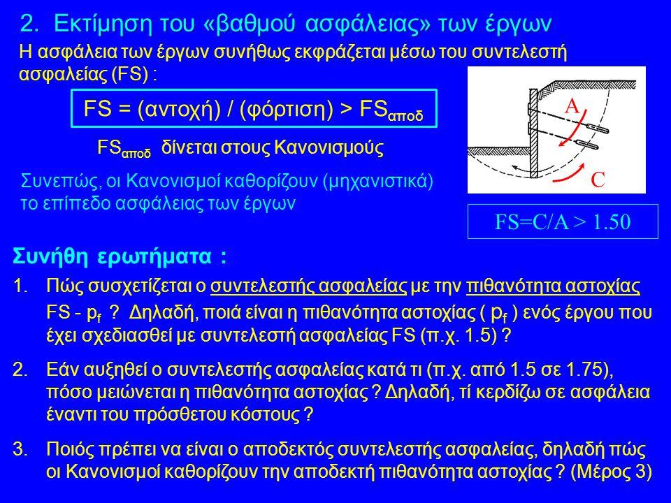 Συνήθη ερωτήματα : 1.Πώς συσχετίζεται ο συντελεστής ασφαλείας με την πιθανότητα αστοχίας FS - p f ? Δηλαδή, ποιά είναι η πιθανότητα αστοχίας ( p f ) ε