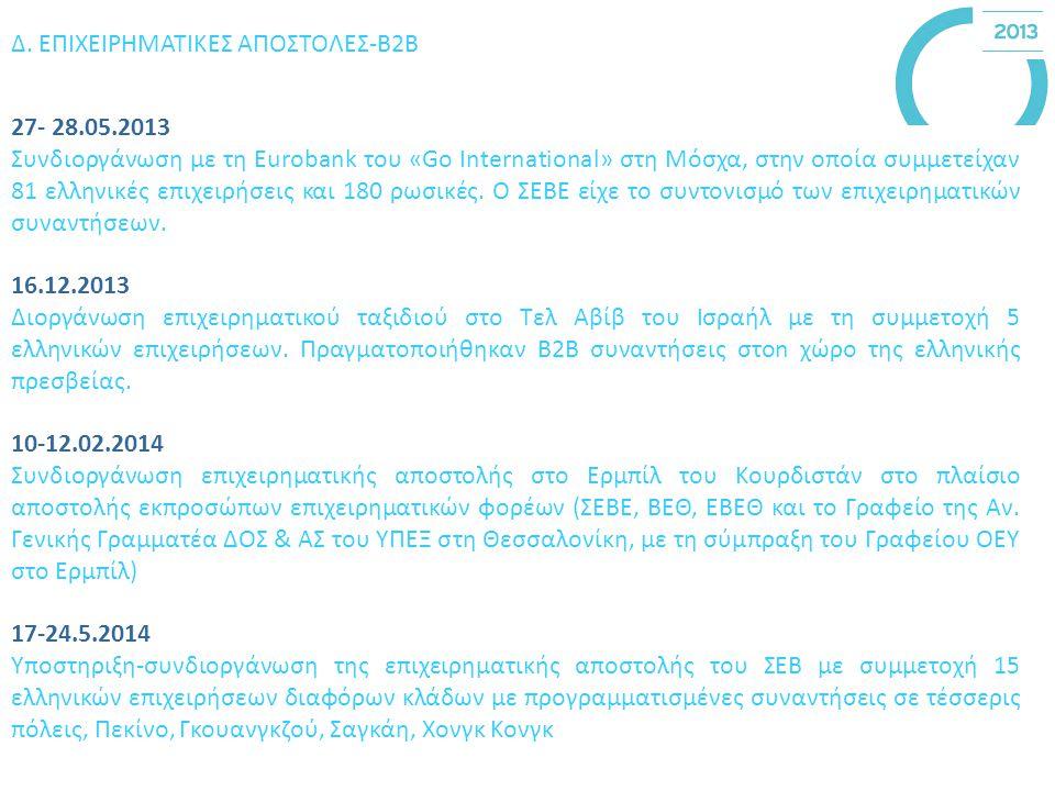 Δ. ΕΠΙΧΕΙΡΗΜΑΤΙΚΕΣ ΑΠΟΣΤΟΛΕΣ-Β2Β 27- 28.05.2013 Συνδιοργάνωση με τη Eurobank του «Go International» στη Μόσχα, στην οποία συμμετείχαν 81 ελληνικές επι