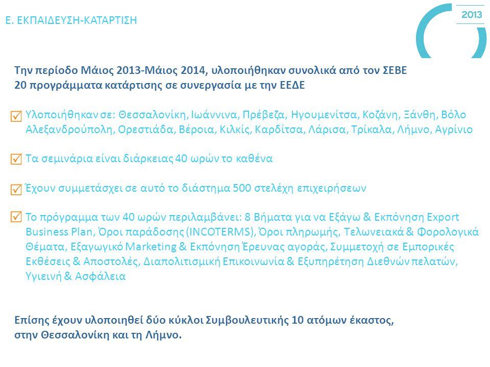 Ε. ΕΚΠΑΙΔΕΥΣΗ-ΚΑΤΑΡΤΙΣΗ Την περίοδο Μάιος 2013-Μάιος 2014, υλοποιήθηκαν συνολικά από τον ΣΕΒΕ 20 προγράμματα κατάρτισης σε συνεργασία με την ΕΕΔΕ Υλοπ