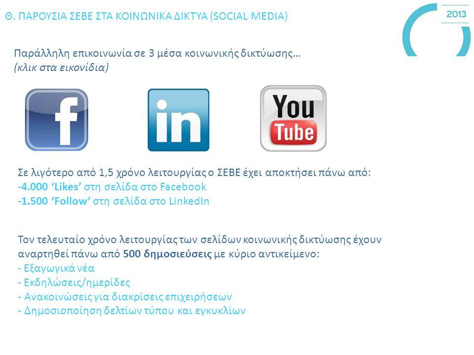 Θ. ΠΑΡΟΥΣΙΑ ΣΕΒΕ ΣΤΑ ΚΟΙΝΩΝΙΚΑ ΔΙΚΤΥΑ (SOCIAL MEDIA) Παράλληλη επικοινωνία σε 3 μέσα κοινωνικής δικτύωσης… (κλικ στα εικονίδια) Σε λιγότερο από 1,5 χρ
