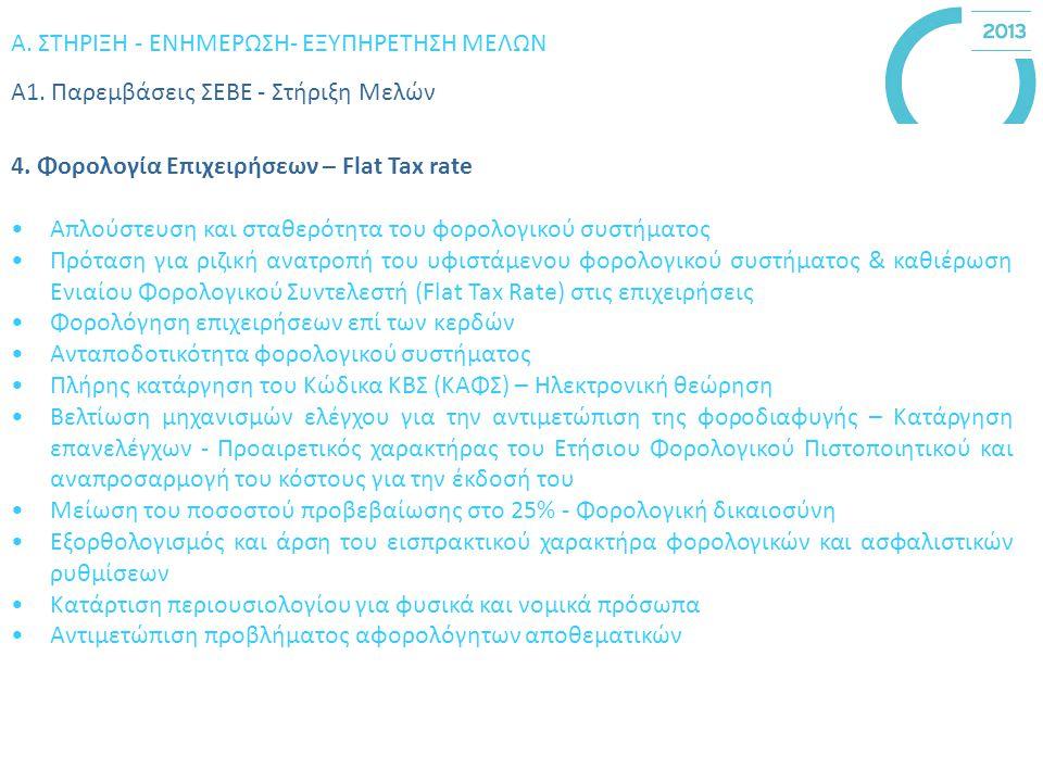 Α. ΣΤΗΡΙΞΗ - ΕΝΗΜΕΡΩΣΗ- ΕΞΥΠΗΡΕΤΗΣΗ ΜΕΛΩΝ Α1. Παρεμβάσεις ΣΕBΕ - Στήριξη Μελών 4.