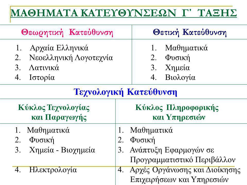 ΜΑΘΗΜΑΤΑ ΚΑΤΕΥΘΥΝΣΕΩΝ Γ΄ ΤΑΞΗΣ Θεωρητική Κατεύθυνση Θετική Κατεύθυνση 1. Αρχαία Ελληνικά1. Μαθηματικά 2. Νεοελληνική Λογοτεχνία2. Φυσική 3. Λατινικά3.