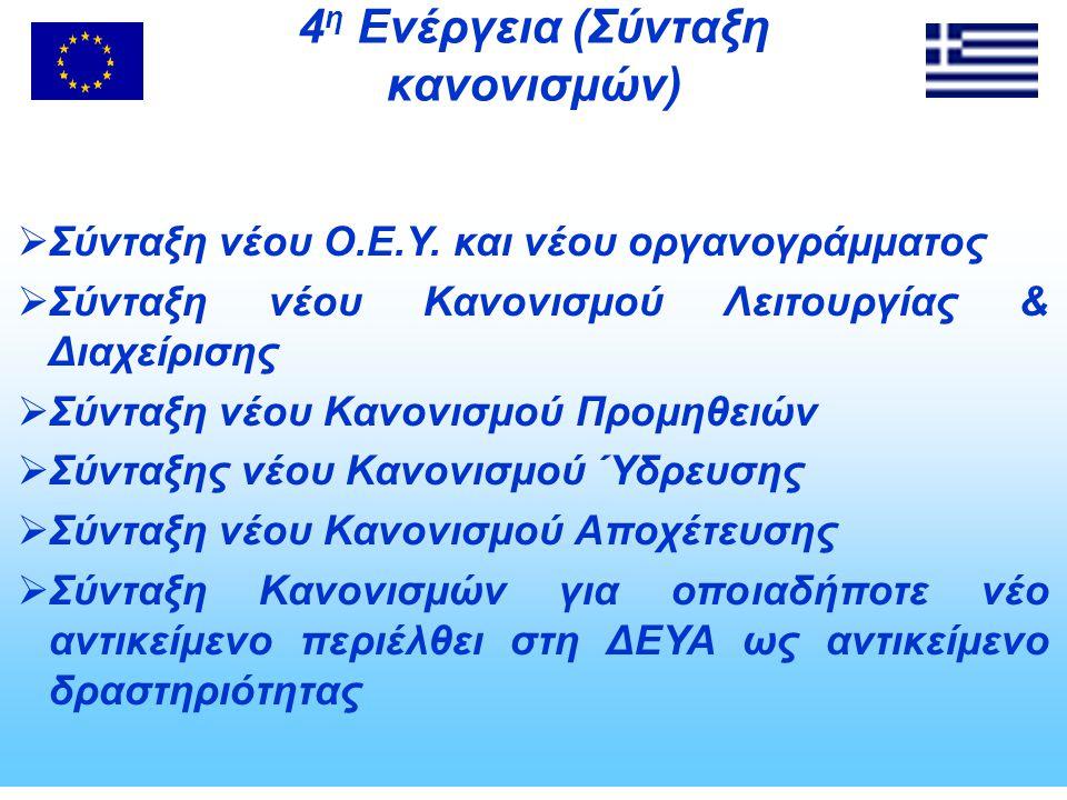 4 η Ενέργεια (Σύνταξη κανονισμών)  Σύνταξη νέου Ο.Ε.Υ.