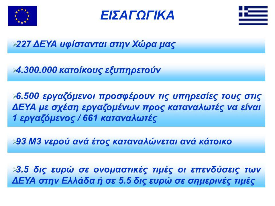 ΕΙΣΑΓΩΓΙΚΑ  227 ΔΕΥΑ υφίστανται στην Χώρα μας  4.300.000 κατοίκους εξυπηρετούν  6.500 εργαζόμενοι προσφέρουν τις υπηρεσίες τους στις ΔΕΥΑ με σχέση εργαζομένων προς καταναλωτές να είναι 1 εργαζόμενος / 661 καταναλωτές  93 Μ3 νερού ανά έτος καταναλώνεται ανά κάτοικο  3.5 δις ευρώ σε ονομαστικές τιμές οι επενδύσεις των ΔΕΥΑ στην Ελλάδα ή σε 5.5 δις ευρώ σε σημερινές τιμές