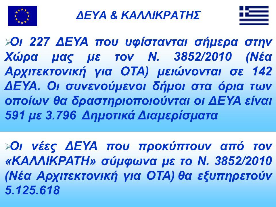ΔΕΥΑ & ΚΑΛΛΙΚΡΑΤΗΣ  Οι 227 ΔΕΥΑ που υφίστανται σήμερα στην Χώρα μας με τον Ν.