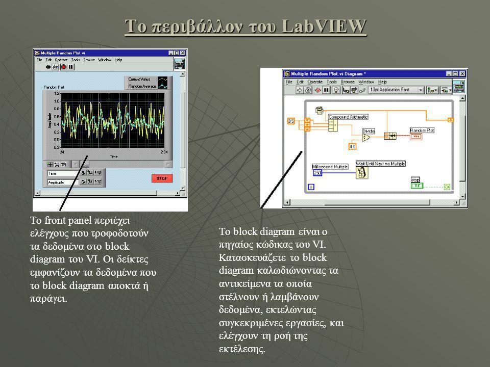 Ροή Δεδομένων (Data Flow) Το LabVIEW ακολουθεί ένα πρότυπο ροής πληροφοριών για την εκτέλεση των VIs. Ένας κόμβος του block diagram εκτελείται όταν όλ