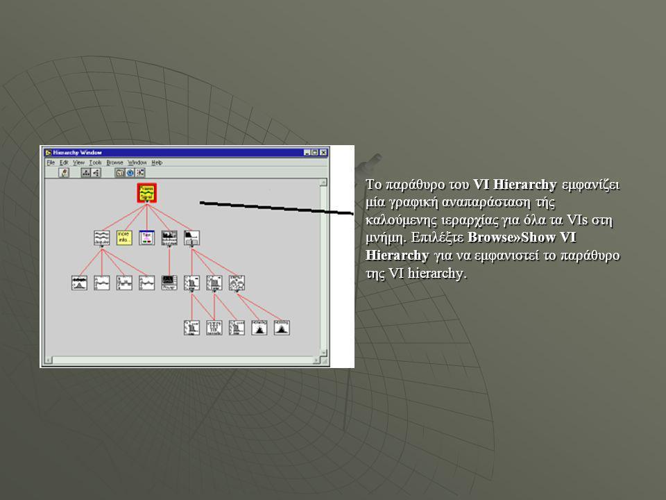Το περιβάλλον του LabVIEW To front panel περιέχει ελέγχους που τροφοδοτούν τα δεδομένα στο block diagram του VI. Οι δείκτες εμφανίζουν τα δεδομένα που