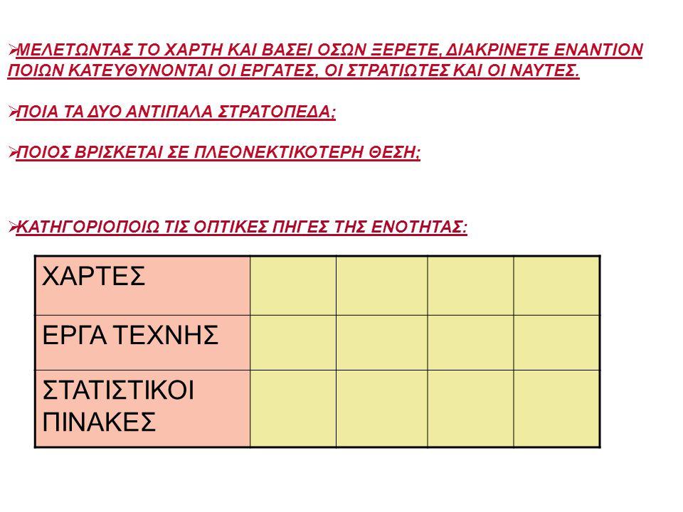 Ruggiero Romano(επιμ.), (1973), Ιστορία των επαναστάσεων-σοσιαλιστικές επαναστάσεις,μτφρ. Ο. Λαζαρίδης,Μ.Γιαγκουλακης, Αθήνα : Ακμή, τομ.3ος, (Fratell