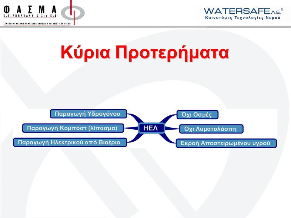 Απόσμηση Η Ηλεκτρόλυση θαλασσινού νερού με τα καινοτόμα ηλεκτρόδια της WATERSAFE AE παράγει ισχυρά φυσικά οξειδωτικά τα οποία οξειδώνουν τις εύκολα βιοδιασπώμενες ενώσεις που υπάρχουν στα λύματα, οι οποίες είναι και υπεύθυνες για τη δημιουργία των οσμών.