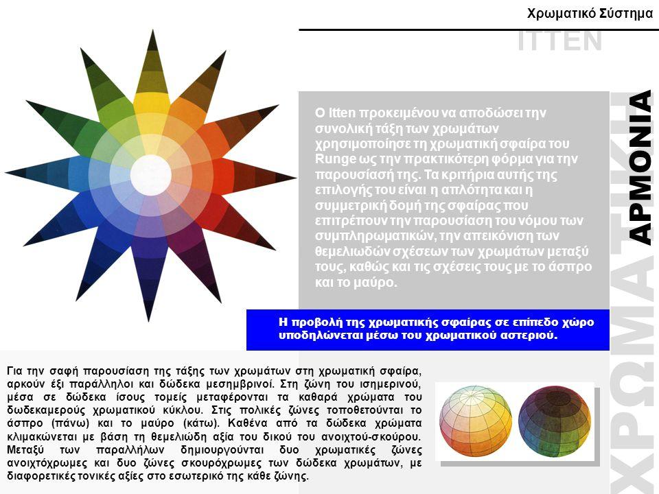 ΧΡΩΜΑΤΙΚΗ ΑΡΜΟΝΙΑ Ο Itten προκειμένου να αποδώσει την συνολική τάξη των χρωμάτων χρησιμοποίησε τη χρωματική σφαίρα του Runge ως την πρακτικότερη φόρμα