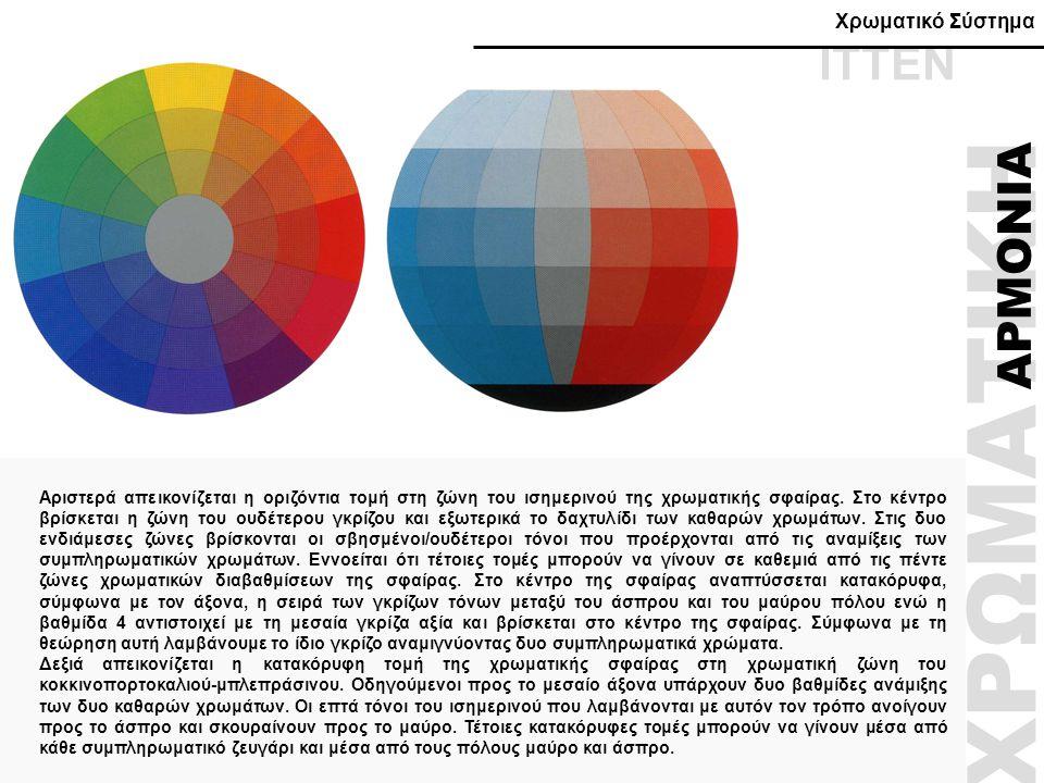 ΧΡΩΜΑΤΙΚΗ ΑΡΜΟΝΙΑ Αριστερά απεικονίζεται η οριζόντια τομή στη ζώνη του ισημερινού της χρωματικής σφαίρας. Στο κέντρο βρίσκεται η ζώνη του ουδέτερου γκ